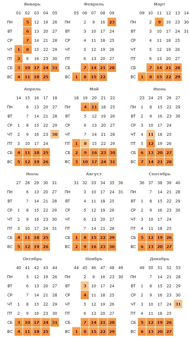 производственный календарь 2015 год